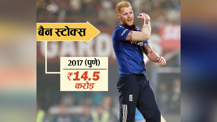 ipl history most expensive players