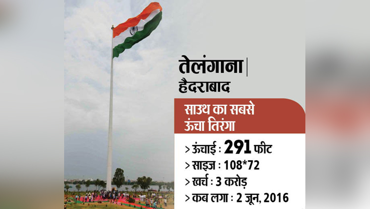 7 tallest flag polls of india