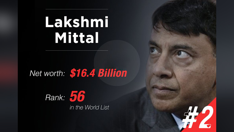 The List Of Forbes Billionaire 2017 Is Out: No Indian Could Match The Treasure Of Amount That Mukesh Ambani Has