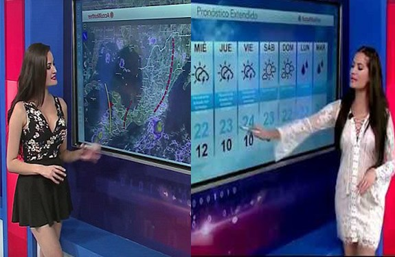 Giving TV weather anchor dressed little information
