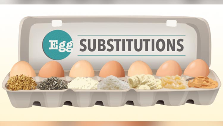 Perfect surrogates Of Eggs for Vegetarians