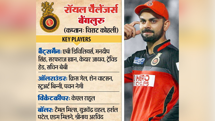 IPL10  team players list