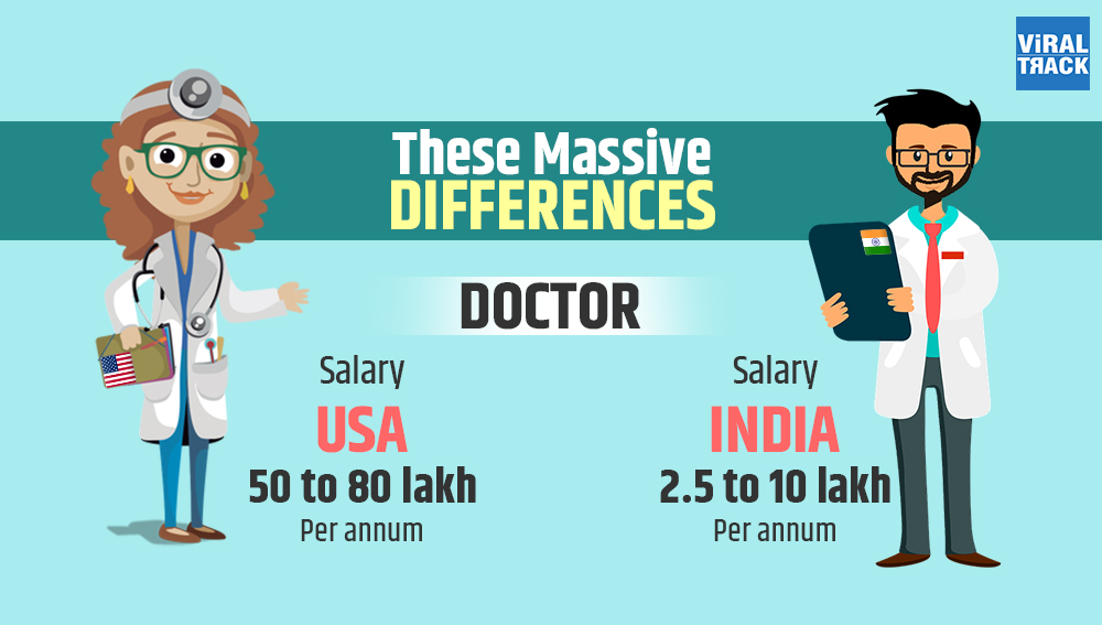 These Massive Differences Between Salaries In India & Other Countries Are Just Depressing